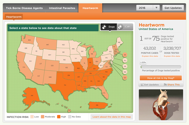 Heartworm Prevalence Map
